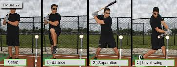 baseball pregame routine the 5 step