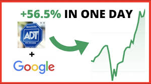 ADT Stock - UP 56.5% IN ONE DAY! - YouTube