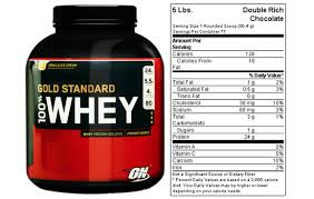 whey protein and weight loss intreviews