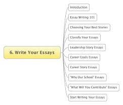 essay writing for college applications