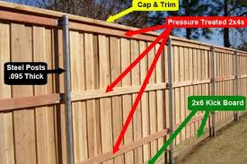 Alliance Fence Company Wood Fence Styles Fence Replacement Cedar Fence
