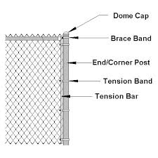 Chain Link Fence And Gate Hardware 1st Source Products