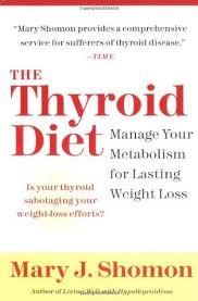 the thyroid t manage your