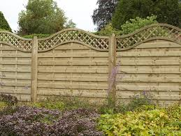 Which Fence Panel Is Best For My Garden The Fencestore Blog