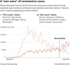 U.S. cases surpass total of 2 million ...