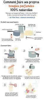 la recette des bougies parfumées 100