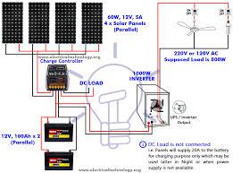 How Many Solar Panels Batteries Inverter Do I Need For Home