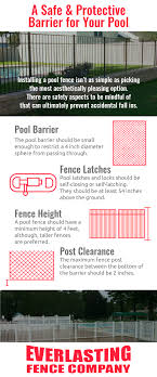 Five Reasons To Replace Your Pool Fence This Summer Everlasting Fence