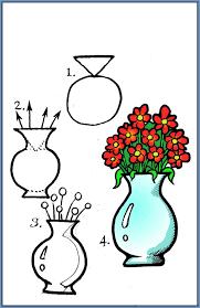 كيفية رسم مزهرية خطوة بخطوة