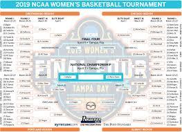 NCAA Women's Tournament bracket 2019 ...