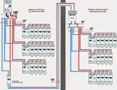 schema cablage tableau electrique