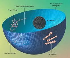 es el universo un holograma - Ciencia y educación en Taringa!