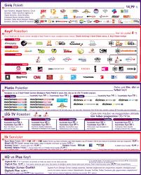 Digiturk Film Dizi Lig Tv Paketleri Kanalları Fiyatları
