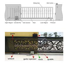 Olide Sliding Fence Gate Opener Automatic Fence Gate Operator Olide Autodoor