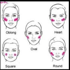 heart shaped face images face shapes