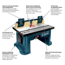Best Router Tables 2020 Top Router Tables Reviews
