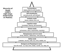 Image result for maslow's expanded hierarchy of needs images creative commons
