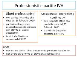 Partite IVA: guida al bonus 600 euro Covid 19, chi puo ...