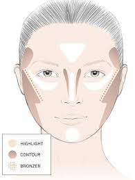 contouring for round faces in 2020