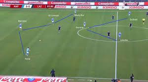 Napoli Juventus, le chiavi tattiche della sfida