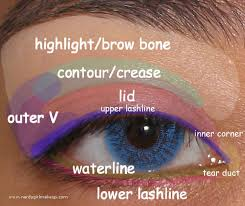 best makeup tips for diffe eye shapes