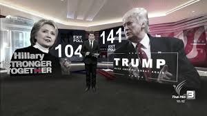 การนับคะแนนเลือกตั้งผู้นำสหรัฐอเมริกา - YouTube