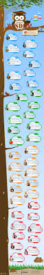 infographic great quotes about friendship life success love