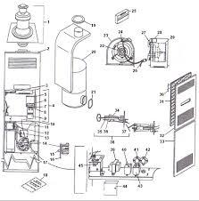 mobile home coleman furnace manual