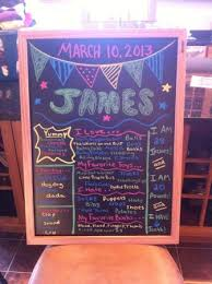 first birthday chalk board diy