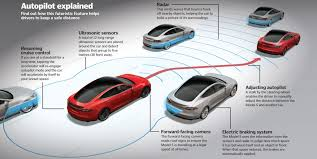 autopilot mode work on electric cars