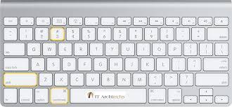 Mac Keyboard Tip: Need to take a screenshot of the entire screen ...
