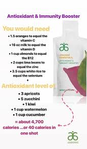 Polly Martin, Arbonne Independent Consultant - Home   Facebook