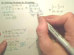 algebra 1 6 1 solving systems by