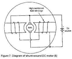 allaboutmotors smabhyan