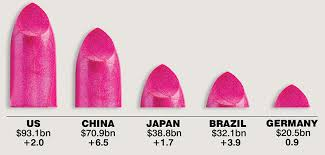 global beauty trends of 2020