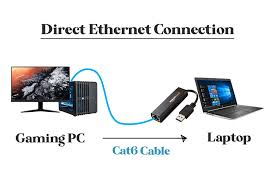 direct ethernet connection gaming pc