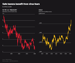 Factbox: Charting the impact of the new coronavirus - Reuters