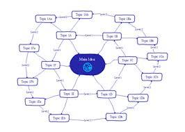 radial-mind-map-logo - Mind Map Software