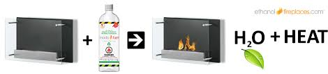 about ethanol fireplaces