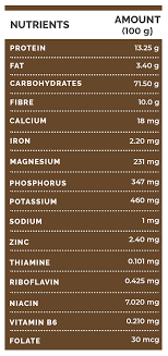 buckwheat nutritional health benefits