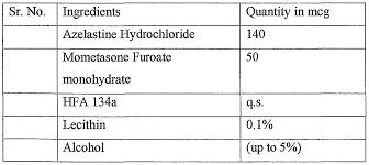 bination of azelastine and steroids