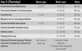 a simple workout plan for serious mass