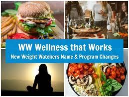 ww weight watchers program