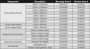 Http Bunnings Businesscatalyst Com Pdf Productpackage Glassoutdoor Everton Pdf