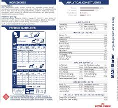 royal canin maxi starter mother and