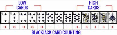 blackjack card counting like in