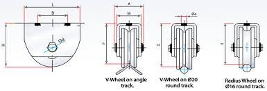 Wheel Kits Gate Wheels
