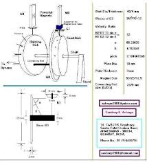 How To Build A Free Energy Magnetic Motor The Green Optimistic