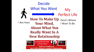 how to make up your mind about what you