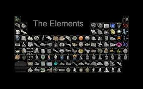 hd wallpaper table of elements